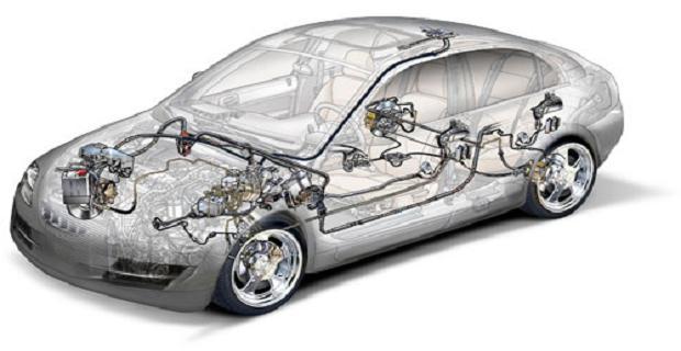 Brake-system62x32